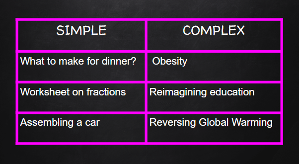 simplevs complex